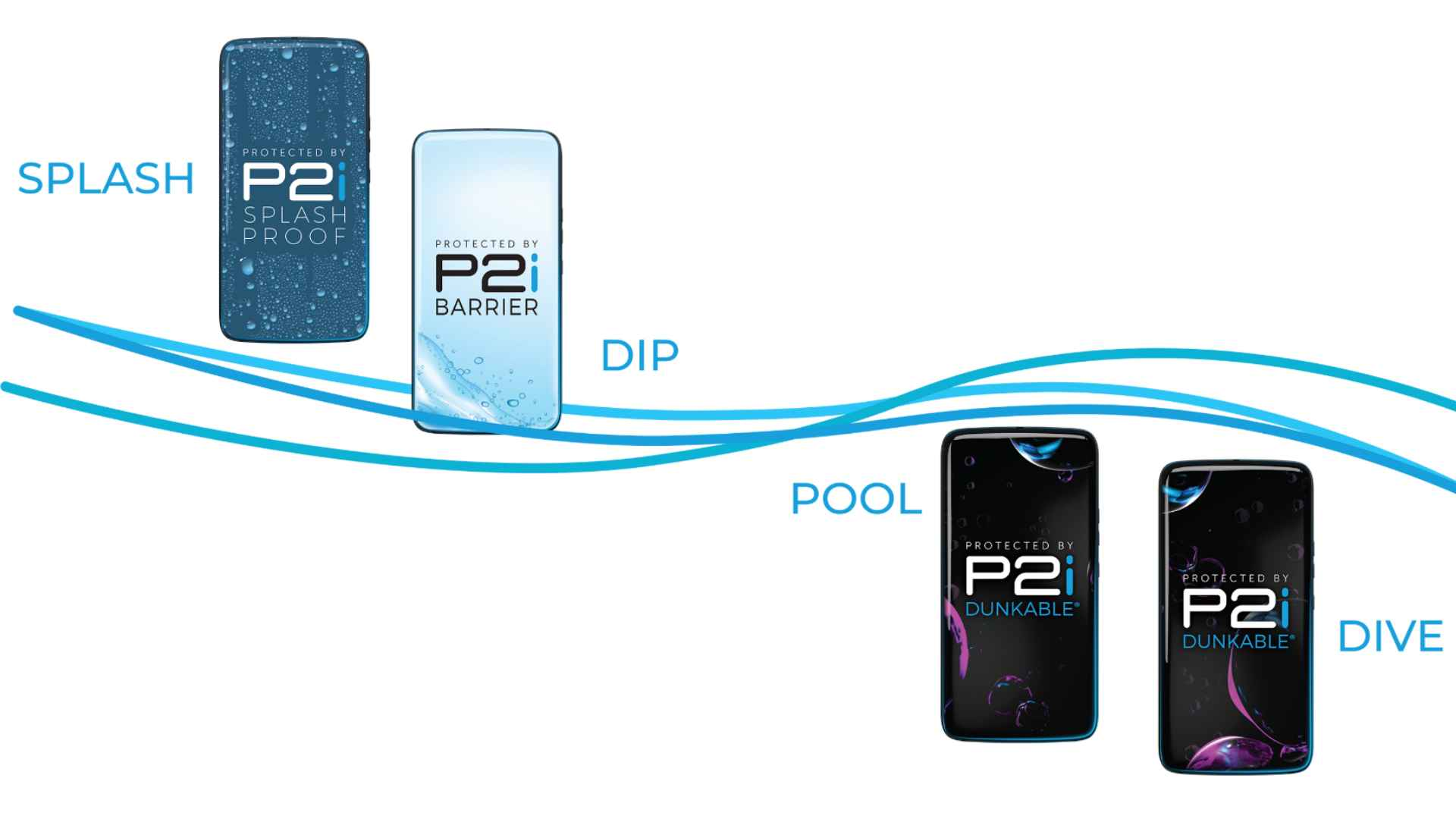 P2i is a nanotechnology company that produces liquid repellent nano-coating protection